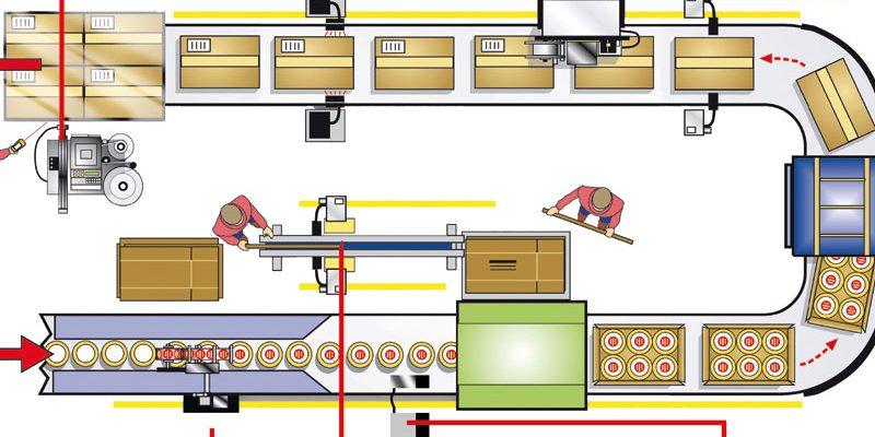 Marquage des emballages aux côtés de la ligne de production