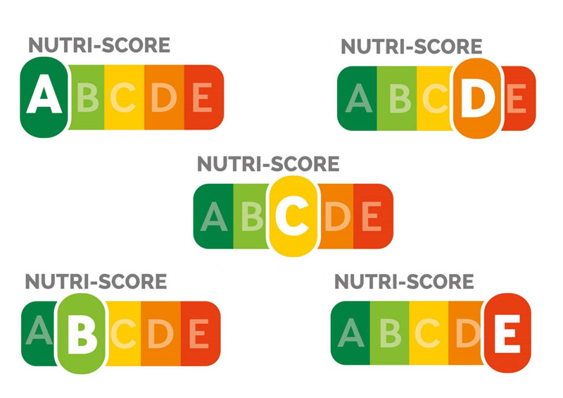 Nutri Score A-E